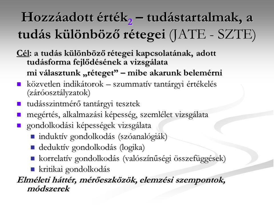 Hozzáadott érték 2 – tudástartalmak, a tudás különböző rétegei (JATE - SZTE) Cél: a tudás különböző rétegei kapcsolatának, adott tudásforma fejlődésén