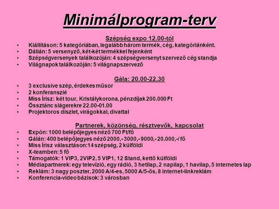Minimálprogram-terv Szépség expo 12.00-tól •Kiállításon: 5 kategóriában, legalább három termék, cég, kategóriánként. •Dálián: 5 versenyző, két-két ter