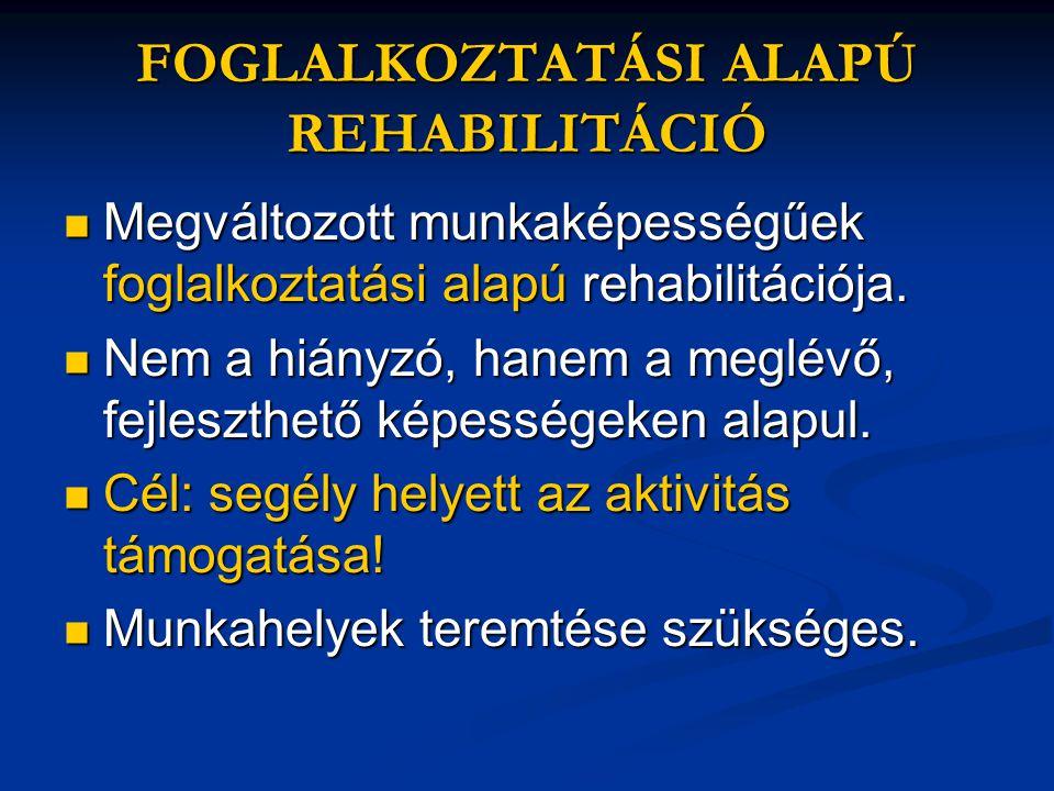 FOGLALKOZTATÁSI ALAPÚ REHABILITÁCIÓ  Megváltozott munkaképességűek foglalkoztatási alapú rehabilitációja.