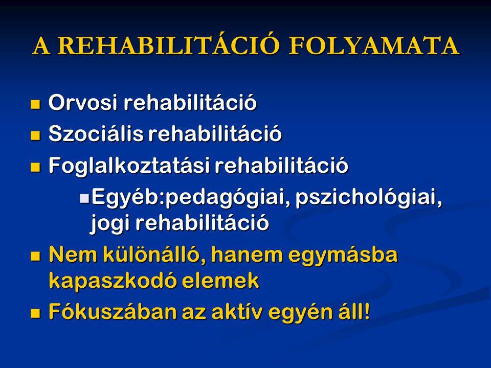 A REHABILITÁCIÓ FOLYAMATA  Orvosi rehabilitáció  Szociális rehabilitáció  Foglalkoztatási rehabilitáció  Egyéb:pedagógiai, pszichológiai, jogi rehabilitáció  Nem különálló, hanem egymásba kapaszkodó elemek  Fókuszában az aktív egyén áll!