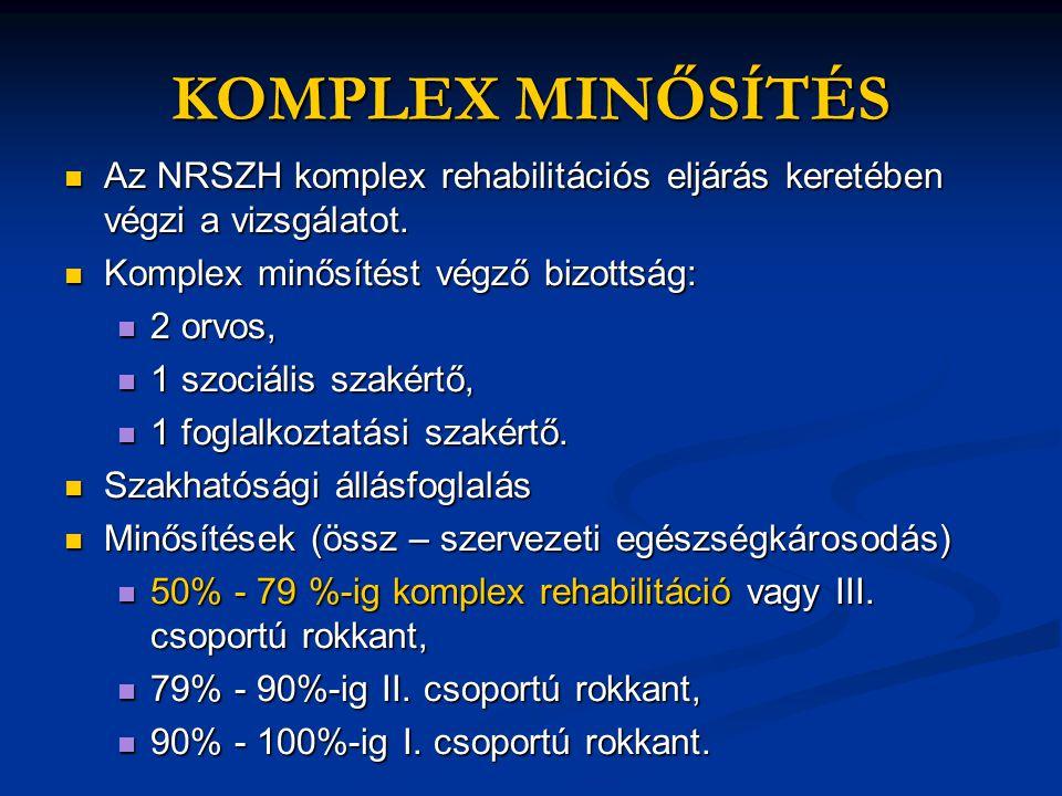 KOMPLEX MINŐSÍTÉS  Az NRSZH komplex rehabilitációs eljárás keretében végzi a vizsgálatot.