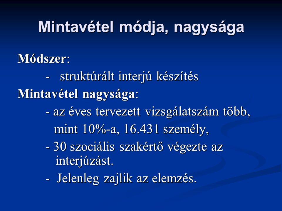 Mintavétel módja, nagysága Módszer: - struktúrált interjú készítés Mintavétel nagysága: - az éves tervezett vizsgálatszám több, mint 10%-a, 16.431 személy, mint 10%-a, 16.431 személy, - 30 szociális szakértő végezte az interjúzást.