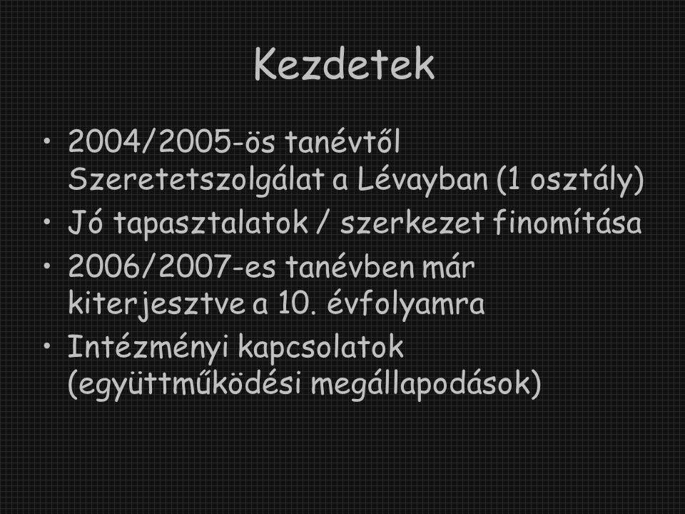 Kezdetek •2004/2005-ös tanévtől Szeretetszolgálat a Lévayban (1 osztály) •Jó tapasztalatok / szerkezet finomítása •2006/2007-es tanévben már kiterjesztve a 10.