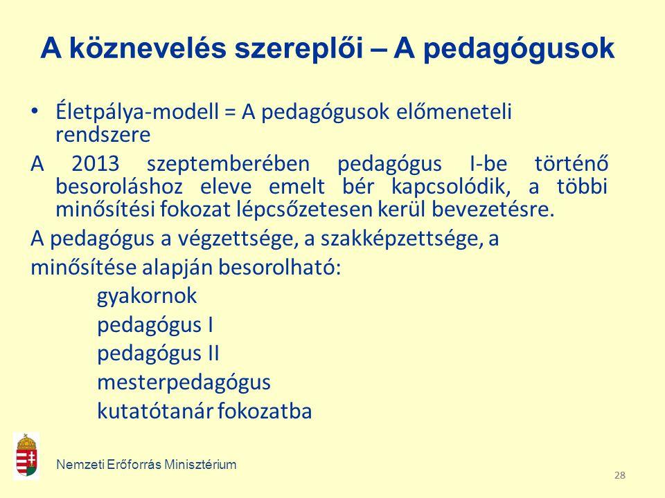28 A köznevelés szereplői – A pedagógusok • Életpálya-modell = A pedagógusok előmeneteli rendszere A 2013 szeptemberében pedagógus I-be történő besoroláshoz eleve emelt bér kapcsolódik, a többi minősítési fokozat lépcsőzetesen kerül bevezetésre.