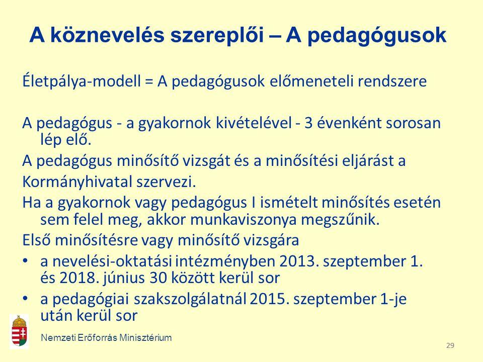 29 A köznevelés szereplői – A pedagógusok Életpálya-modell = A pedagógusok előmeneteli rendszere A pedagógus - a gyakornok kivételével - 3 évenként sorosan lép elő.