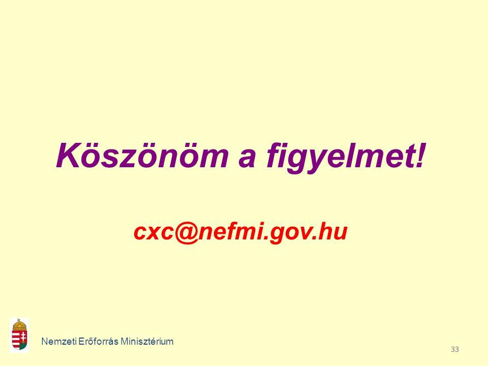 33 Nemzeti Erőforrás Minisztérium Köszönöm a figyelmet! cxc@nefmi.gov.hu