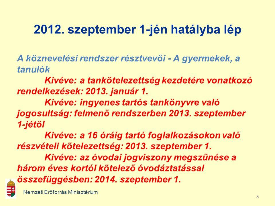888 2012. szeptember 1-jén hatályba lép Nemzeti Erőforrás Minisztérium A köznevelési rendszer résztvevői - A gyermekek, a tanulók Kivéve: a tankötelez
