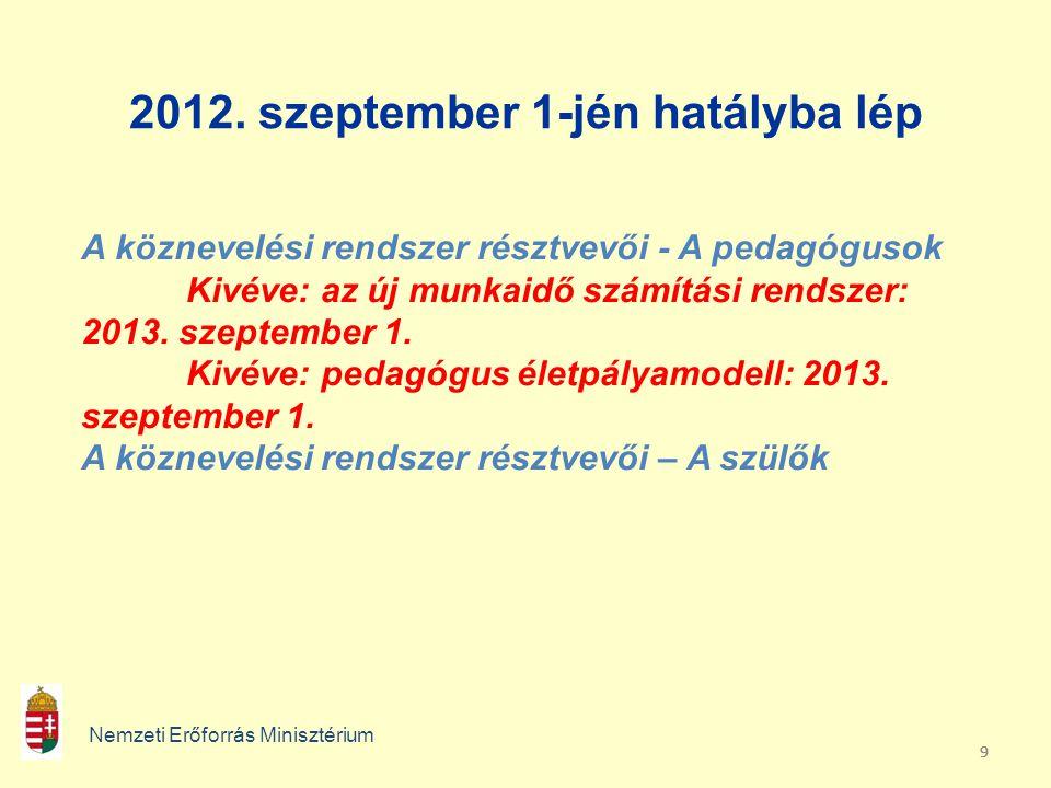 999 2012. szeptember 1-jén hatályba lép Nemzeti Erőforrás Minisztérium A köznevelési rendszer résztvevői - A pedagógusok Kivéve: az új munkaidő számít