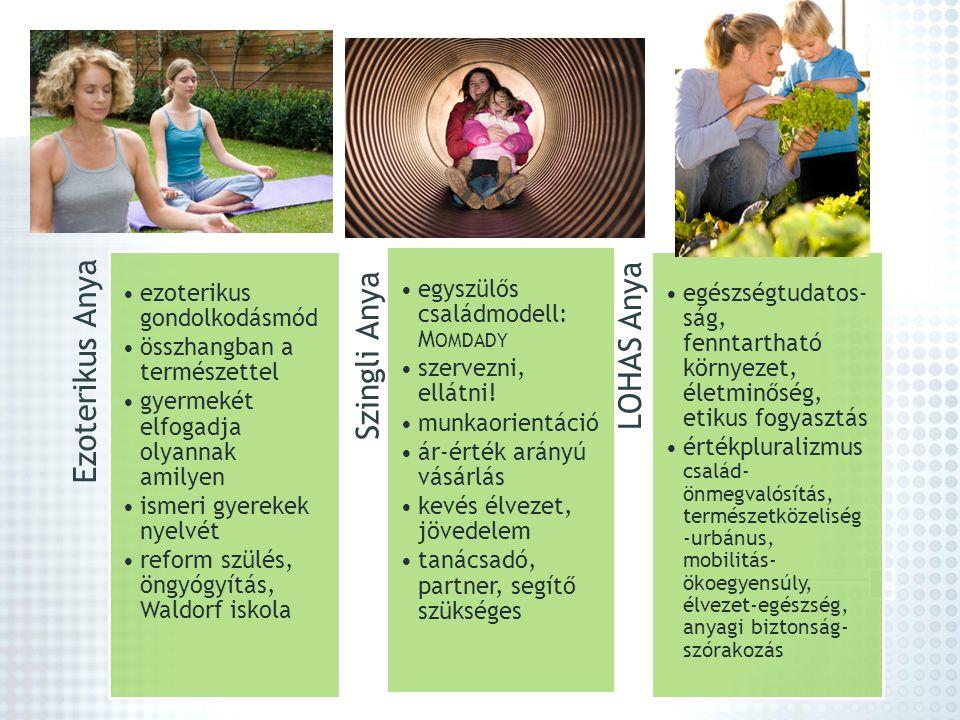 Ezoterikus Anya •ezoterikus gondolkodásmód •összhangban a természettel •gyermekét elfogadja olyannak amilyen •ismeri gyerekek nyelvét •reform szülés,