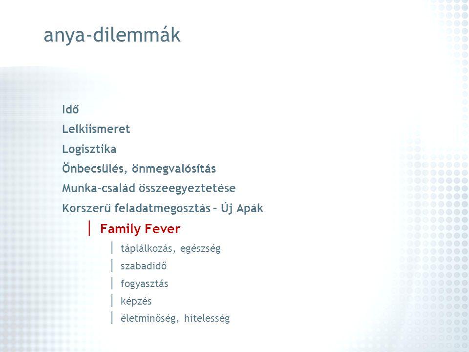 anya-dilemmák Idő Lelkiismeret Logisztika Önbecsülés, önmegvalósítás Munka-család összeegyeztetése Korszerű feladatmegosztás – Új Apák │ Family Fever
