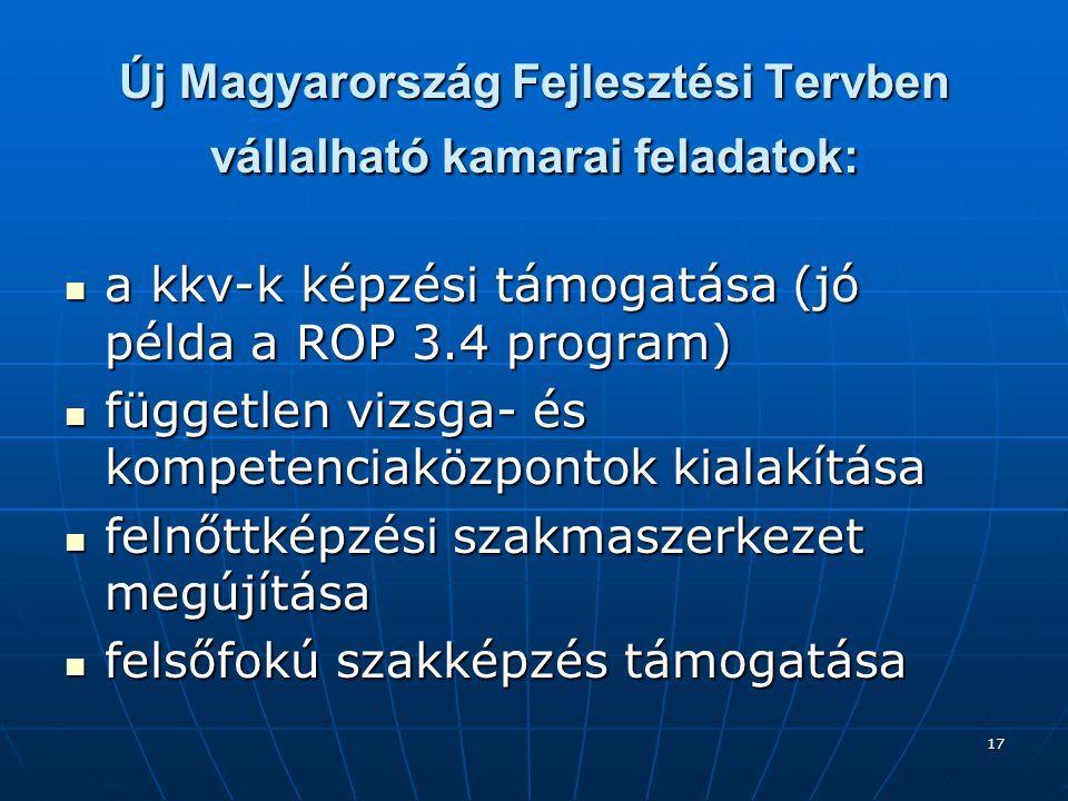 17 Új Magyarország Fejlesztési Tervben vállalható kamarai feladatok:  a kkv-k képzési támogatása (jó példa a ROP 3.4 program)  független vizsga- és