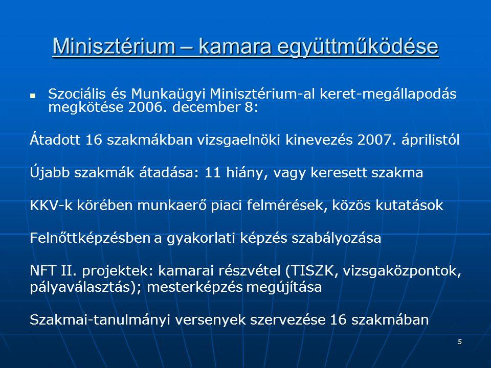5 Minisztérium – kamara együttműködése   Szociális és Munkaügyi Minisztérium-al keret-megállapodás megkötése 2006. december 8: Átadott 16 szakmákban
