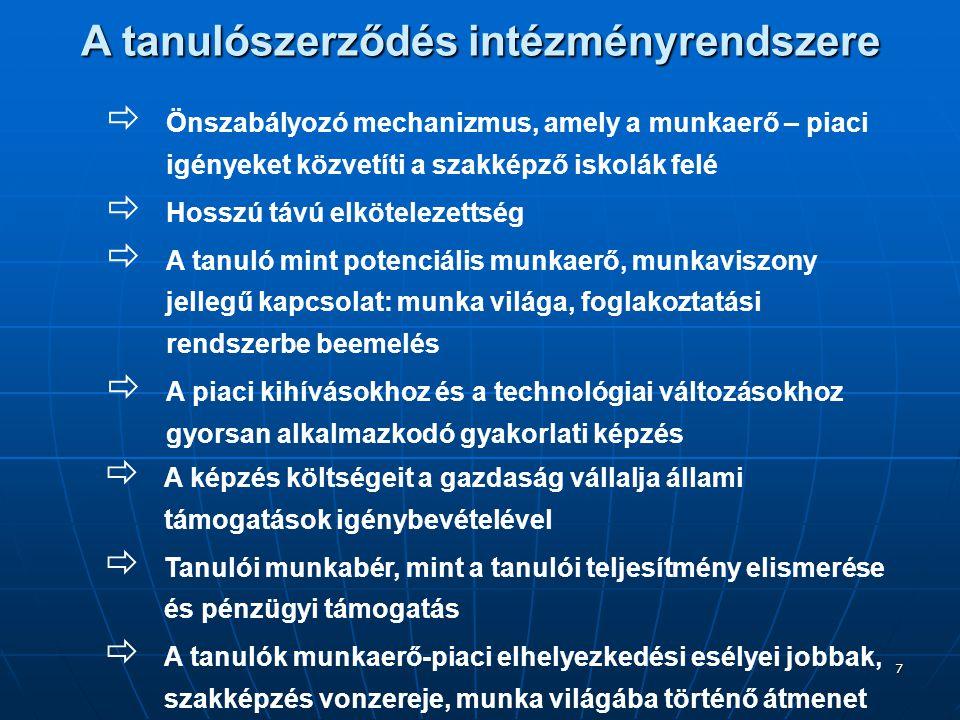 18 További javaslatok  2+2-es, képzési rendszer átalakítása (pl.
