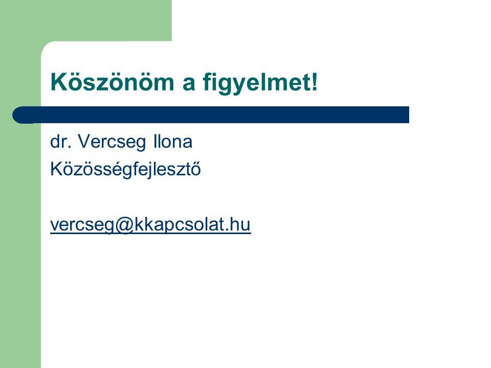Köszönöm a figyelmet! dr. Vercseg Ilona Közösségfejlesztő vercseg@kkapcsolat.hu