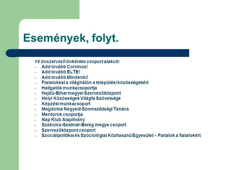 Események, folyt. 14 önszervező önkéntes csoport alakult: – Add tovább Corvinus.