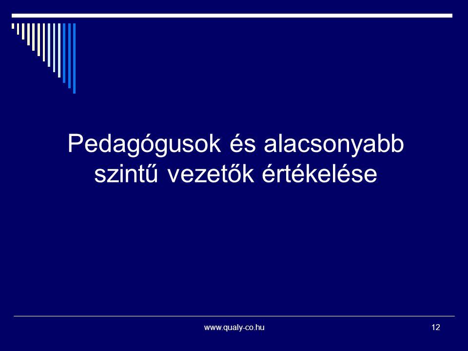 Pedagógusok és alacsonyabb szintű vezetők értékelése www.qualy-co.hu12