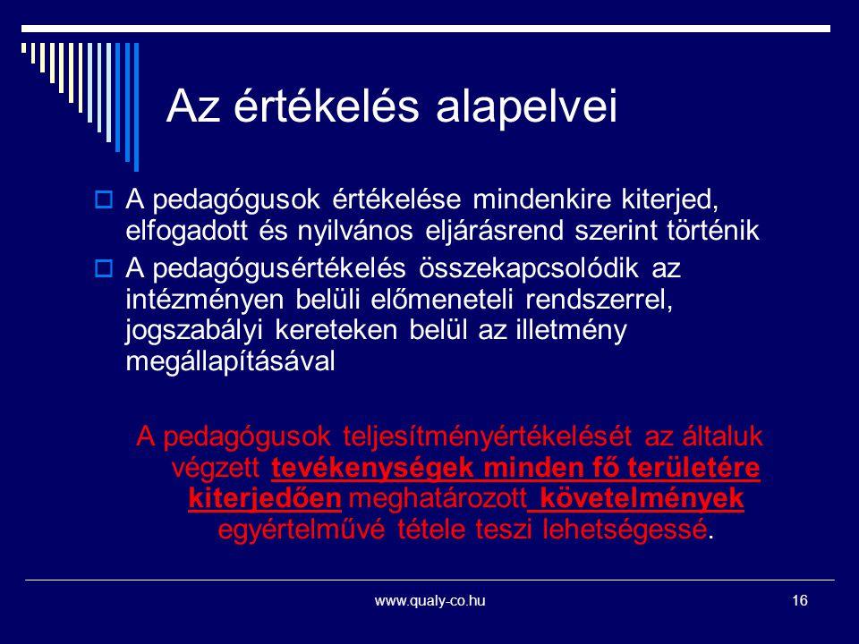 www.qualy-co.hu16 Az értékelés alapelvei  A pedagógusok értékelése mindenkire kiterjed, elfogadott és nyilvános eljárásrend szerint történik  A peda