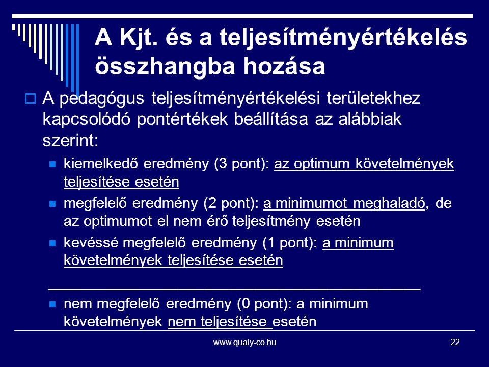 www.qualy-co.hu22 A Kjt. és a teljesítményértékelés összhangba hozása  A pedagógus teljesítményértékelési területekhez kapcsolódó pontértékek beállít