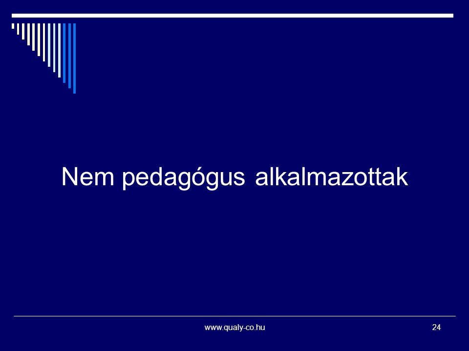 Nem pedagógus alkalmazottak www.qualy-co.hu24
