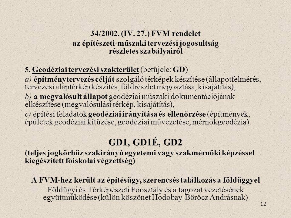 12 34/2002. (IV. 27.) FVM rendelet az építészeti-műszaki tervezési jogosultság részletes szabályairól 5. Geodéziai tervezési szakterület (betűjele: GD