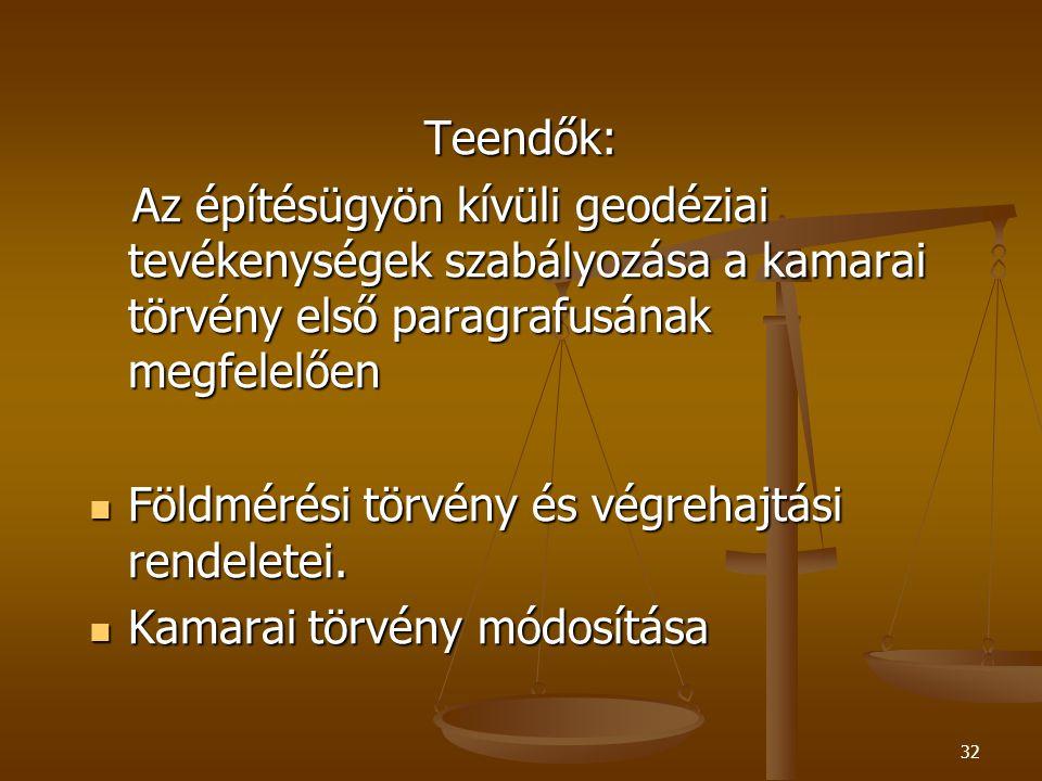 32 Teendők: Az építésügyön kívüli geodéziai tevékenységek szabályozása a kamarai törvény első paragrafusának megfelelően Az építésügyön kívüli geodézi