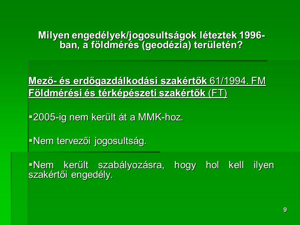 9 Milyen engedélyek/jogosultságok léteztek 1996- ban, a földmérés (geodézia) területén? Mező- és erdőgazdálkodási szakértők 61/1994. FM Földmérési és