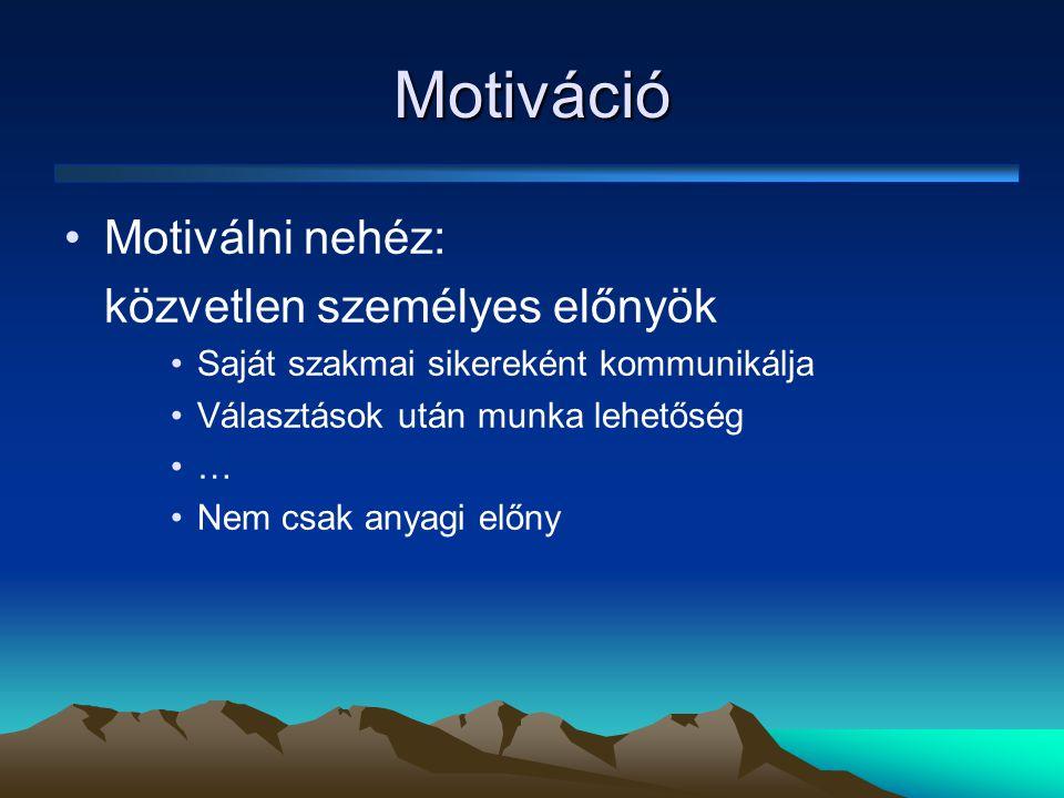 Motiváció •Motiválni nehéz: közvetlen személyes előnyök •Saját szakmai sikereként kommunikálja •Választások után munka lehetőség •… •Nem csak anyagi előny