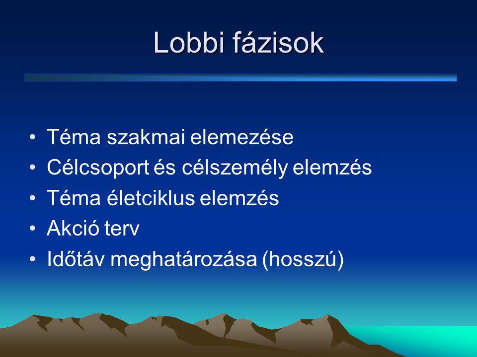 Lobbi fázisok •Téma szakmai elemezése •Célcsoport és célszemély elemzés •Téma életciklus elemzés •Akció terv •Időtáv meghatározása (hosszú)