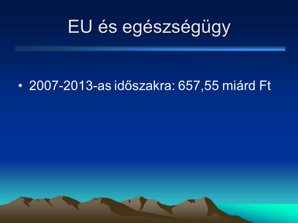 EU és egészségügy •2007-2013-as időszakra: 657,55 miárd Ft