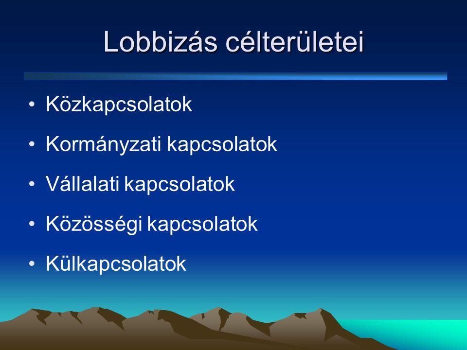 Lobbizás célterületei •Közkapcsolatok •Kormányzati kapcsolatok •Vállalati kapcsolatok •Közösségi kapcsolatok •Külkapcsolatok