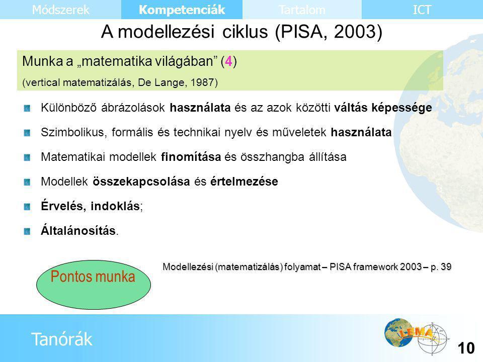 """Tanórák Kompetenciák 10 ICTMódszerekTartalom Munka a """"matematika világában (4) (vertical matematizálás, De Lange, 1987) Különböző ábrázolások használata és az azok közötti váltás képessége Szimbolikus, formális és technikai nyelv és műveletek használata Matematikai modellek finomítása és összhangba állítása Modellek összekapcsolása és értelmezése Érvelés, indoklás; Általánosítás."""