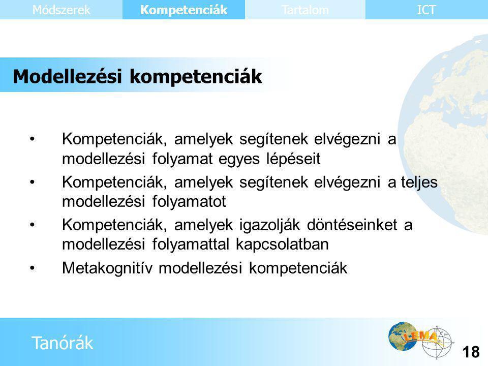 Tanórák Kompetenciák 18 ICTMódszerekTartalom •Kompetenciák, amelyek segítenek elvégezni a modellezési folyamat egyes lépéseit •Kompetenciák, amelyek segítenek elvégezni a teljes modellezési folyamatot •Kompetenciák, amelyek igazolják döntéseinket a modellezési folyamattal kapcsolatban •Metakognitív modellezési kompetenciák Modellezési kompetenciák