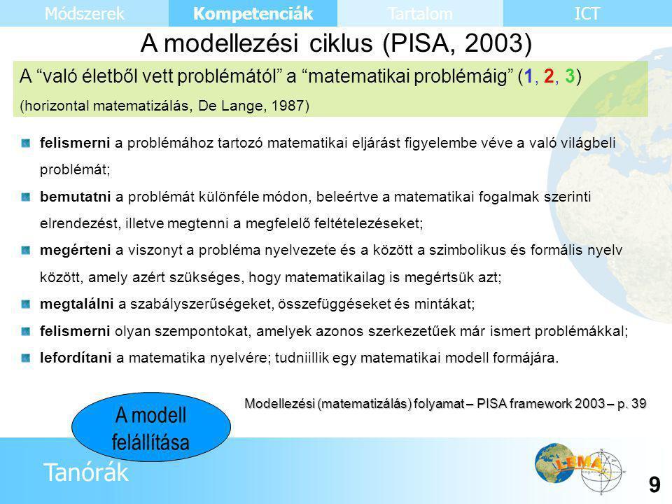 Tanórák Kompetenciák 9 ICTMódszerekTartalom A való életből vett problémától a matematikai problémáig (1, 2, 3) (horizontal matematizálás, De Lange, 1987) felismerni a problémához tartozó matematikai eljárást figyelembe véve a való világbeli problémát; bemutatni a problémát különféle módon, beleértve a matematikai fogalmak szerinti elrendezést, illetve megtenni a megfelelő feltételezéseket; megérteni a viszonyt a probléma nyelvezete és a között a szimbolikus és formális nyelv között, amely azért szükséges, hogy matematikailag is megértsük azt; megtalálni a szabályszerűségeket, összefüggéseket és mintákat; felismerni olyan szempontokat, amelyek azonos szerkezetűek már ismert problémákkal; lefordítani a matematika nyelvére; tudniillik egy matematikai modell formájára.