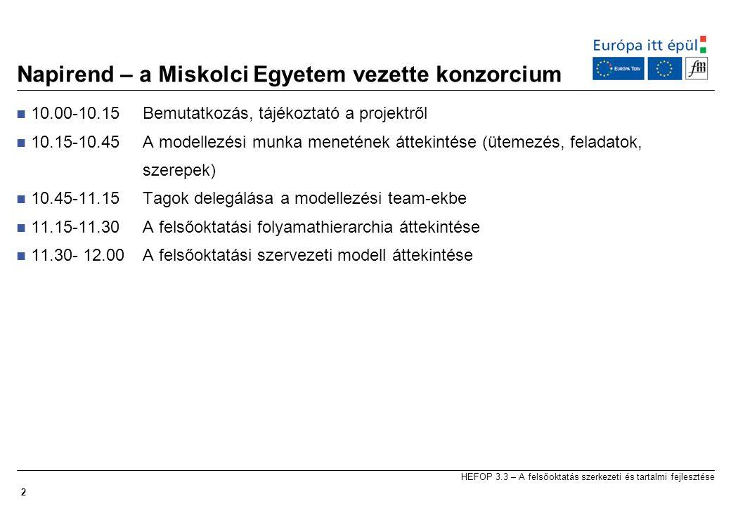 2 Napirend – a Miskolci Egyetem vezette konzorcium  10.00-10.15Bemutatkozás, tájékoztató a projektről  10.15-10.45 A modellezési munka menetének átt