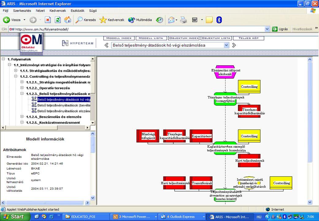 7 HEFOP 3.3 – A felsőoktatás szerkezeti és tartalmi fejlesztése