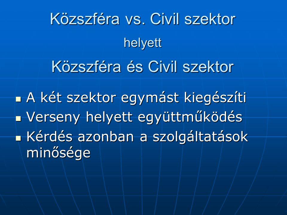 Közszféra vs.
