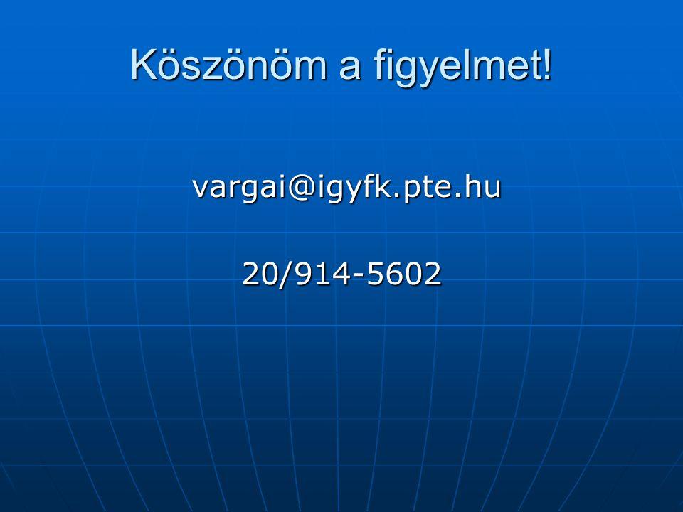 Köszönöm a figyelmet! vargai@igyfk.pte.hu vargai@igyfk.pte.hu20/914-5602