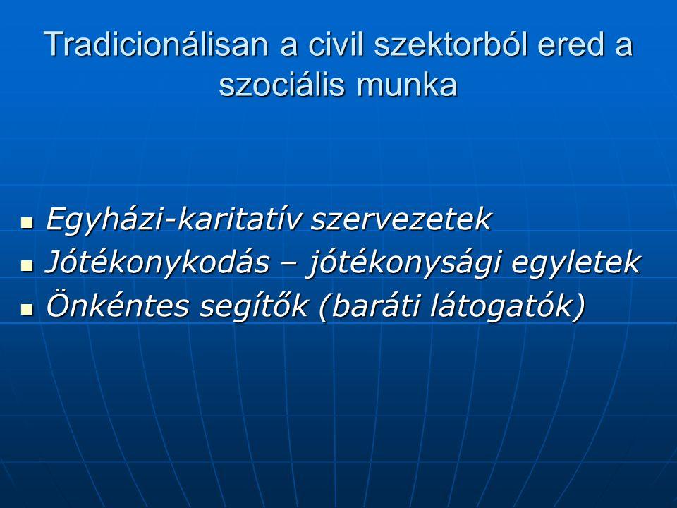 Tradicionálisan a civil szektorból ered a szociális munka  Egyházi-karitatív szervezetek  Jótékonykodás – jótékonysági egyletek  Önkéntes segítők (baráti látogatók)