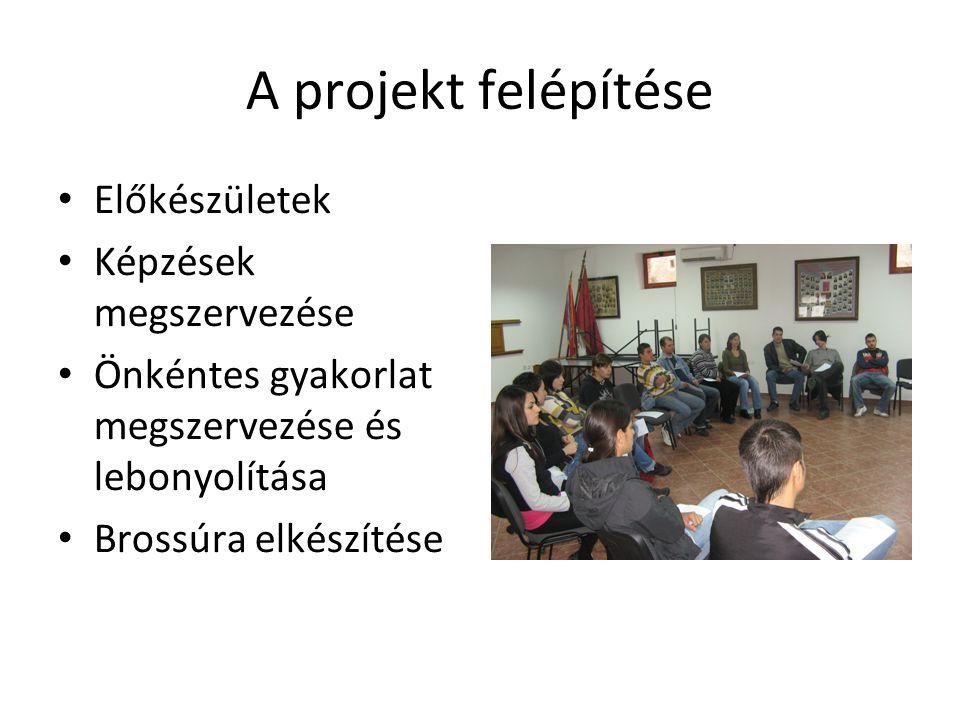 A projekt felépítése • Előkészületek • Képzések megszervezése • Önkéntes gyakorlat megszervezése és lebonyolítása • Brossúra elkészítése