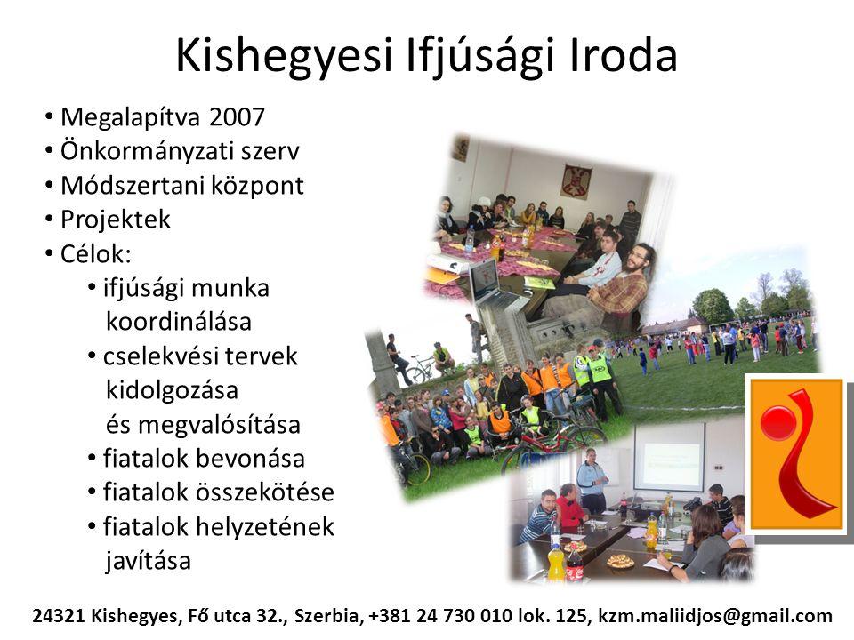 Kishegyesi Ifjúsági Iroda 24321 Kishegyes, Fő utca 32., Szerbia, +381 24 730 010 lok.