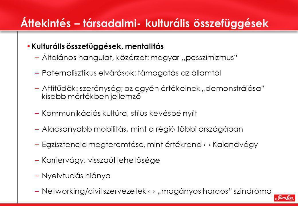 """Áttekintés – társadalmi- kulturális összefüggések • Kulturális összefüggések, mentalitás –Általános hangulat, közérzet: magyar """"pesszimizmus –Paternalisztikus elvárások: támogatás az államtól –Attitűdök: szerénység; az egyén értékeinek """"demonstrálása kisebb mértékben jellemző –Kommunikációs kultúra, stílus kevésbé nyílt –Alacsonyabb mobilitás, mint a régió többi országában –Egzisztencia megteremtése, mint értékrend ↔ Kalandvágy –Karriervágy, visszaút lehetősége –Nyelvtudás hiánya –Networking/civil szervezetek ↔ """"magányos harcos szindróma"""