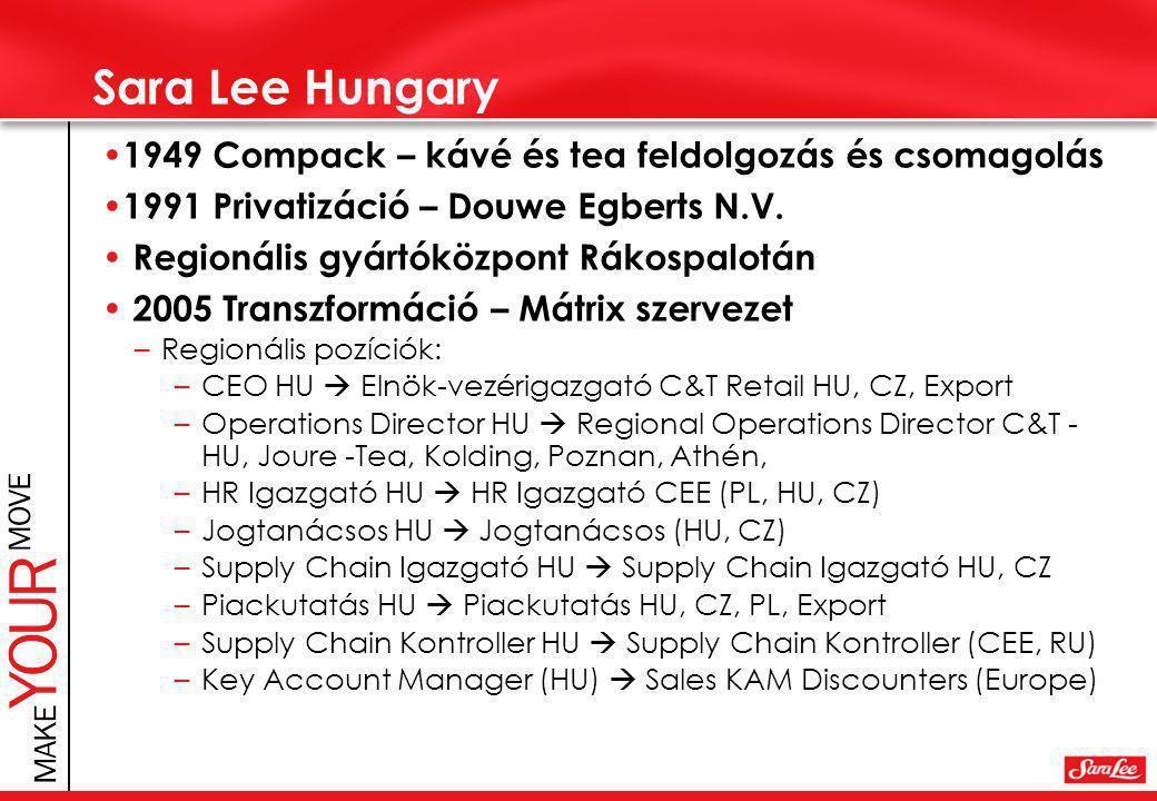 Sara Lee Hungary • 1949 Compack – kávé és tea feldolgozás és csomagolás • 1991 Privatizáció – Douwe Egberts N.V.