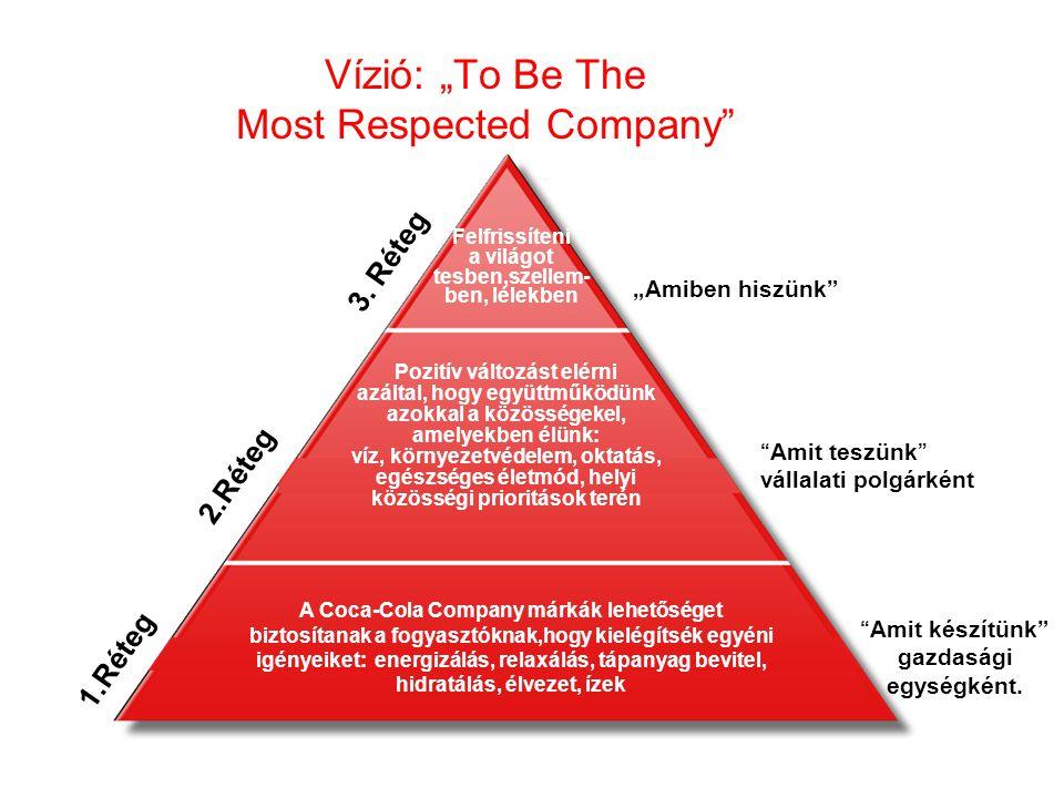 """Vízió: """"To Be The Most Respected Company Amit teszünk vállalati polgárként Amit készítünk gazdasági egységként."""