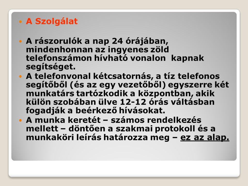 Elérhetőségeink: Telefonon: 06-80-20-55-20; Fax: 236-3045; e-mail: okit@ncsszi.hu; okit@szmi.huokit@ncsszi.hu www.krizistelefon.huwww.krizistelefon.hu; www.szmi.hu;www.szmi.hu www.szmm.gov.hu