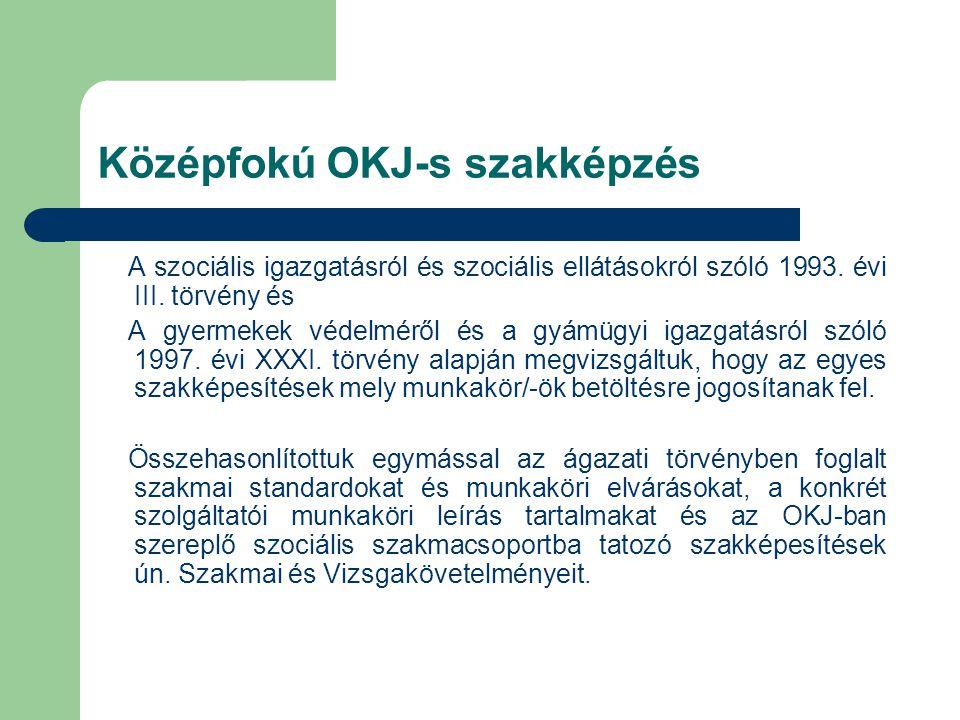 Középfokú OKJ-s szakképzés A szociális igazgatásról és szociális ellátásokról szóló 1993.