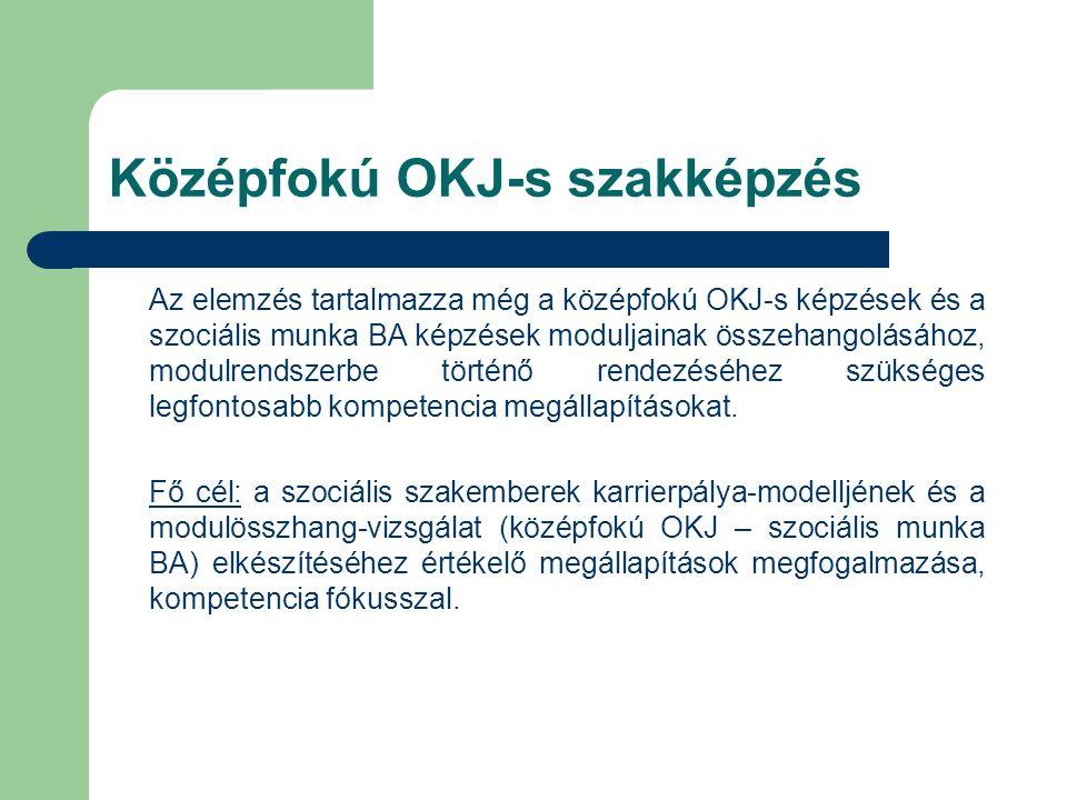 Középfokú OKJ-s szakképzés Az elemzés tartalmazza még a középfokú OKJ-s képzések és a szociális munka BA képzések moduljainak összehangolásához, modulrendszerbe történő rendezéséhez szükséges legfontosabb kompetencia megállapításokat.