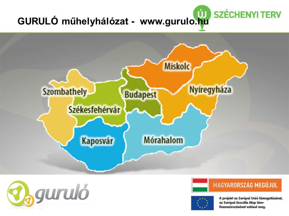 GURULÓ műhelyhálózat - www.gurulo.hu