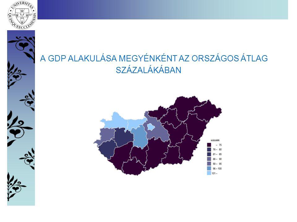•A GDP ALAKULÁSA MEGYÉNKÉNT AZ ORSZÁGOS ÁTLAG SZÁZALÁKÁBAN