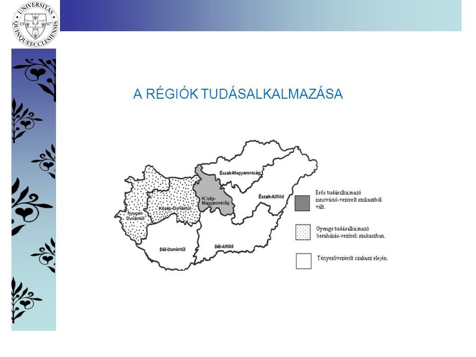 A 2009. évi mérés 6. évfolyam eredményeinek regionális összesítése