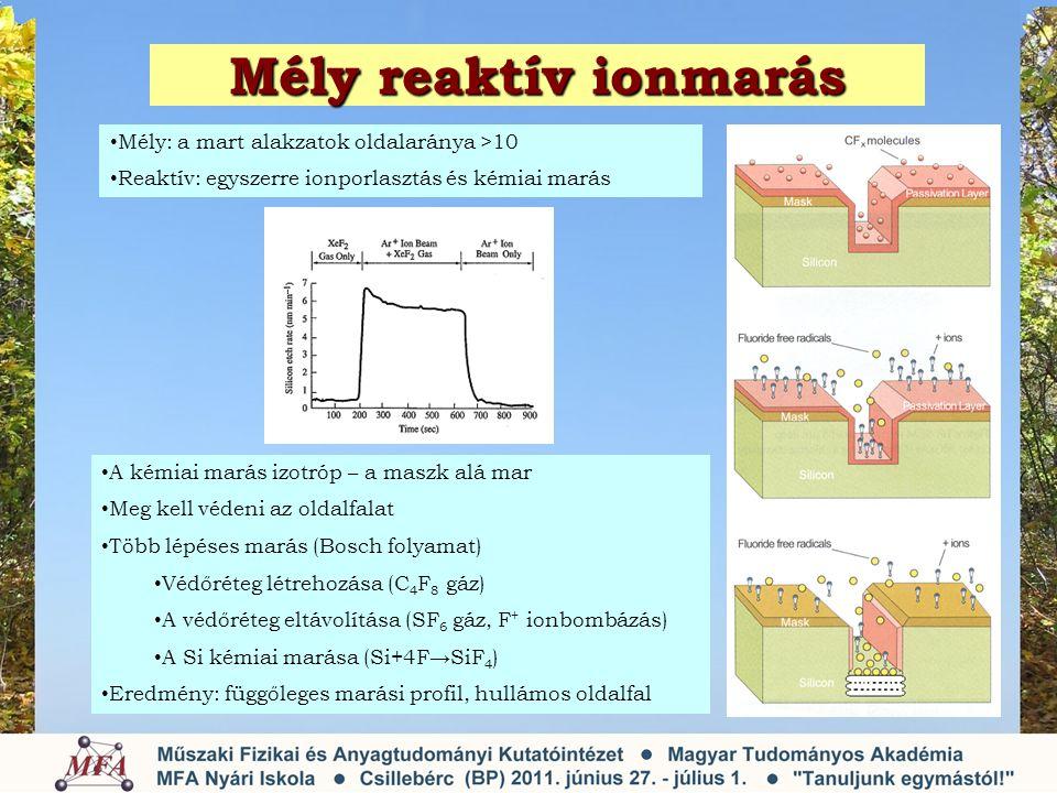 Mély reaktív ionmarás • A kémiai marás izotróp – a maszk alá mar • Meg kell védeni az oldalfalat • Több lépéses marás (Bosch folyamat) • Védőréteg létrehozása (C 4 F 8 gáz) • A védőréteg eltávolítása (SF 6 gáz, F + ionbombázás) • A Si kémiai marása (Si+4F→SiF 4 ) • Eredmény: függőleges marási profil, hullámos oldalfal • Mély: a mart alakzatok oldalaránya >10 • Reaktív: egyszerre ionporlasztás és kémiai marás